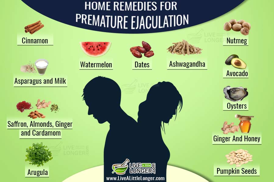 Ways of preventing early ejaculation