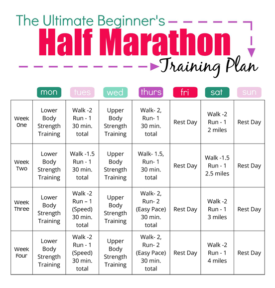 4 weeks to half marathon