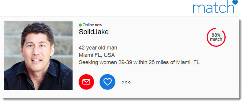Most clever dating profiles