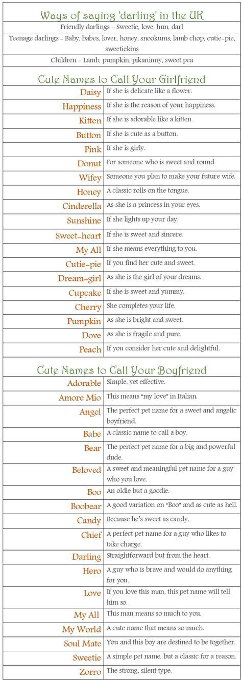 What to call your girlfriend