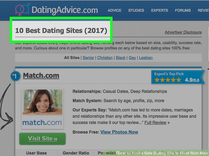 Free no info dating site