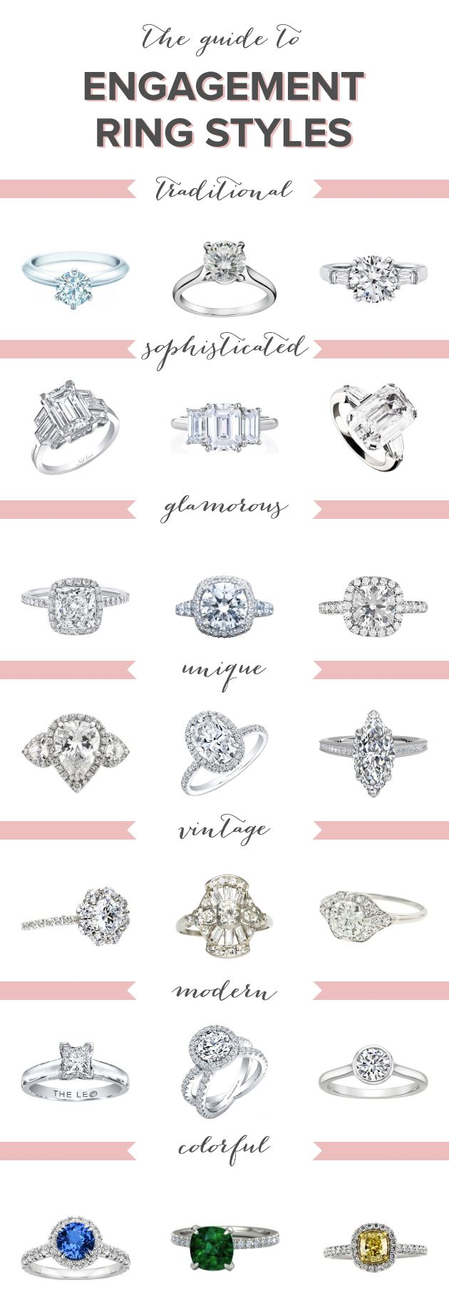 How to choose engagement ring style