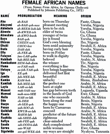 African girl names and their meanings