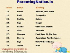 Best hindi names for girls
