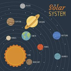 How to make solar system planets