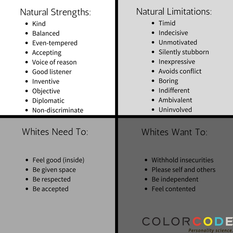 Color code personality test free