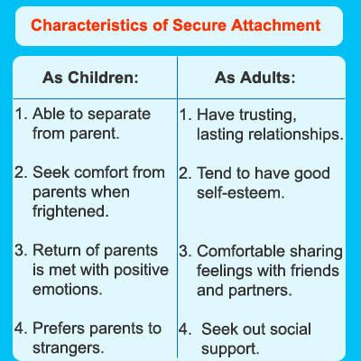 Attachment styles in infants