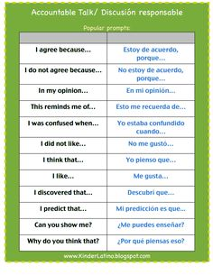 Dirty spanish words and phrases