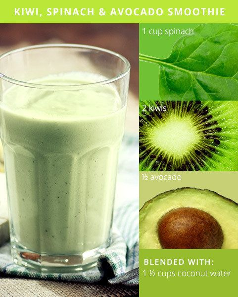 Green smoothies recipes for skin