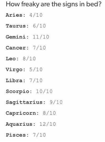 Horoscope signs sexuality
