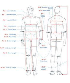 How to take body measurements men