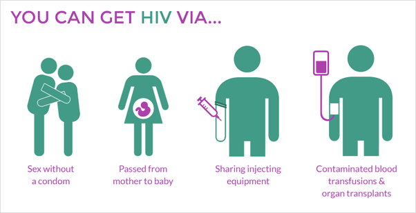 How you can contract hiv from kissing