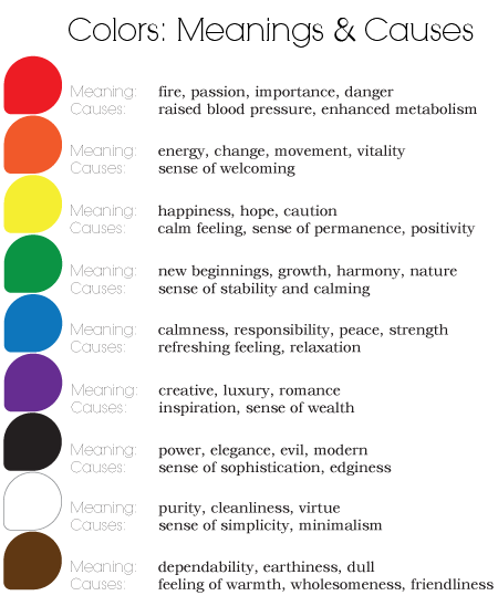 Meaning of the rainbow colors