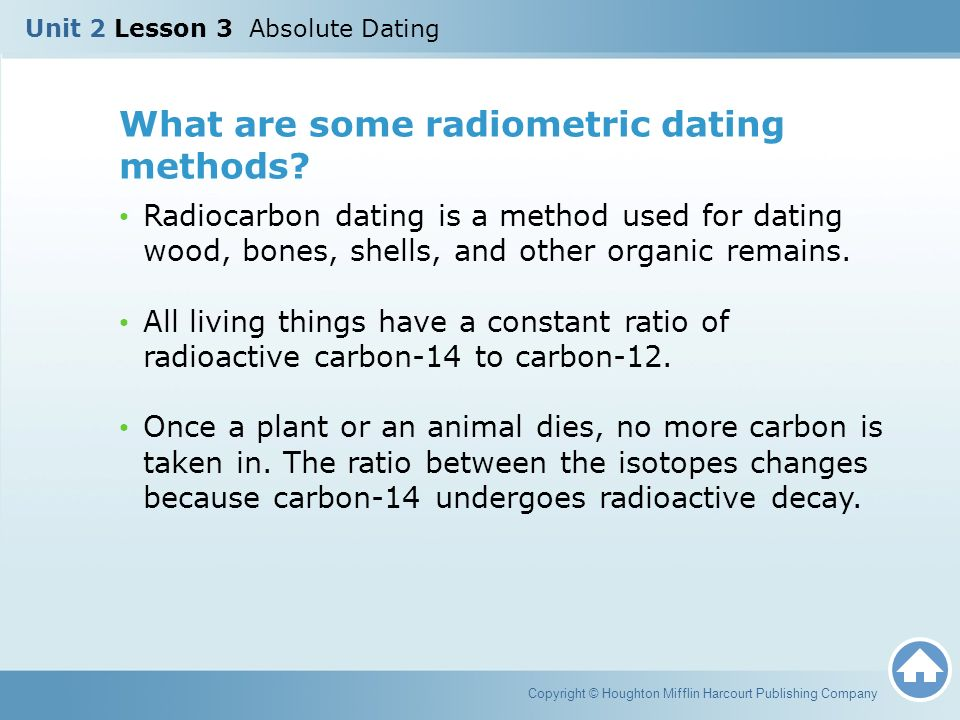 What is absolute dating method
