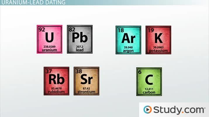 What is the difference between radioactive decay and radiometric dating