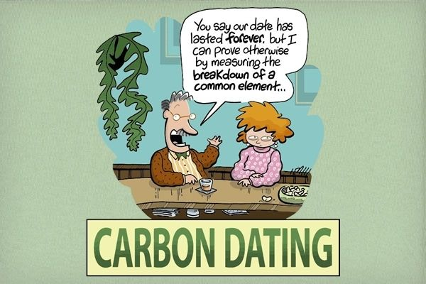 Is carbon dating ever wrong