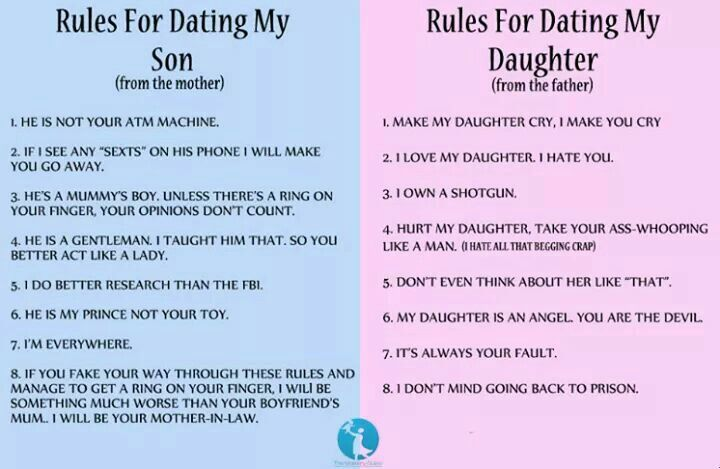 Rules for dating my son quotes